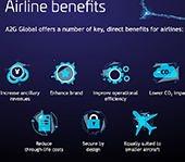 Consortium Pushes ATG Option for In-Flight Connectivity